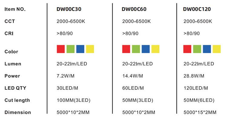 DW-light-strip8jpg.jpg