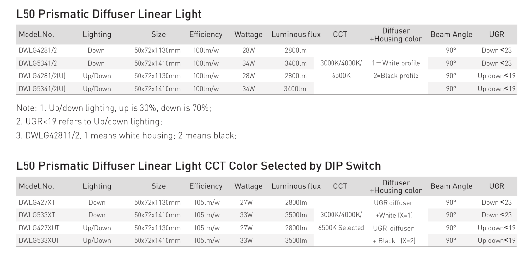 Dolight LED Panel Latest led linear pendant manufacturers for corridor-5
